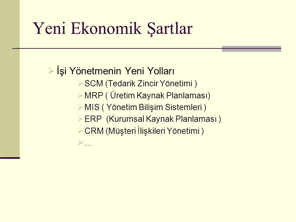 Yeni Ekonomik Şartlar  İşi Yönetmenin Yeni Yolları  SCM (Tedarik Zincir Yönetimi )  MRP ( Üretim Kaynak Planlaması)  MIS ( Yönetim Bilişim Sistemleri )  ERP (Kurumsal Kaynak Planlaması )  CRM (Müşteri İlişkileri Yönetimi ) ...