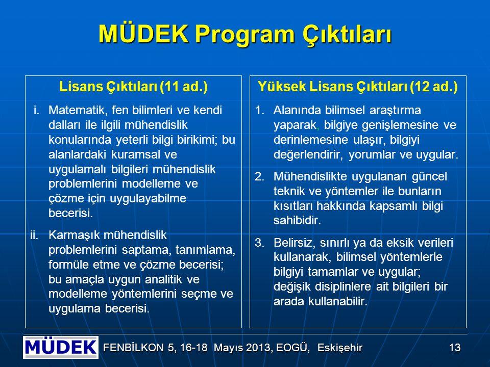 13 FENBİLKON 5, 16-18 Mayıs 2013, EOGÜ, Eskişehir MÜDEK Program Çıktıları Lisans Çıktıları (11 ad.) i.Matematik, fen bilimleri ve kendi dalları ile il