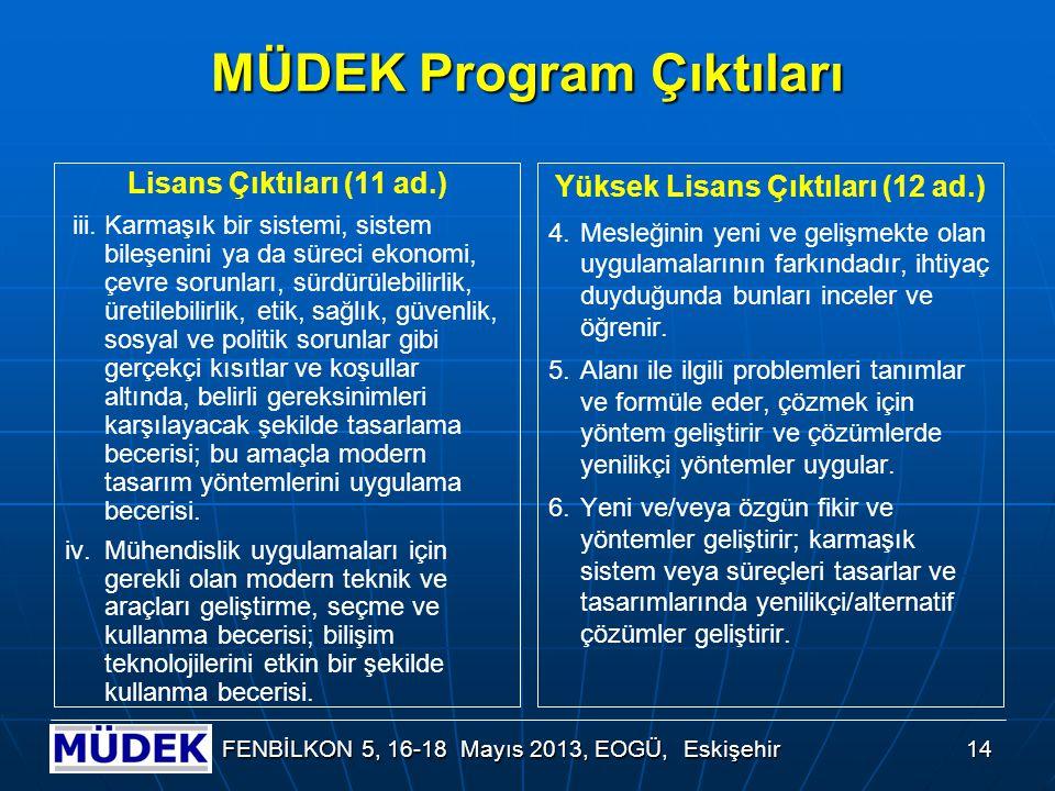 14 FENBİLKON 5, 16-18 Mayıs 2013, EOGÜ, Eskişehir MÜDEK Program Çıktıları Lisans Çıktıları (11 ad.) iii. Karmaşık bir sistemi, sistem bileşenini ya da