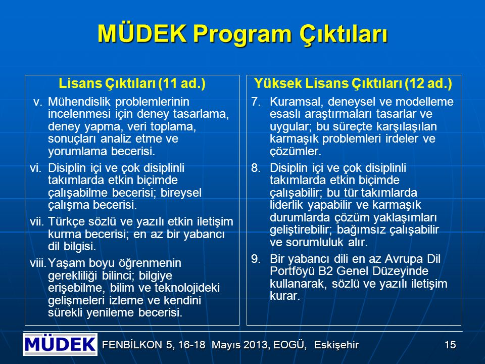 15 FENBİLKON 5, 16-18 Mayıs 2013, EOGÜ, Eskişehir MÜDEK Program Çıktıları Lisans Çıktıları (11 ad.) v.Mühendislik problemlerinin incelenmesi için dene