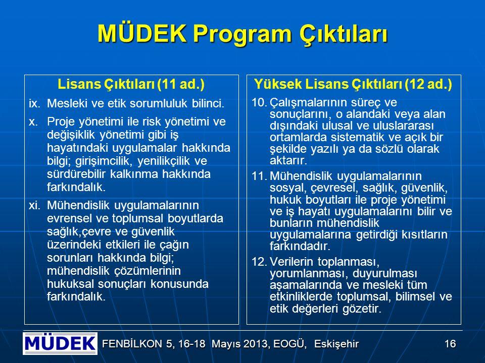 16 FENBİLKON 5, 16-18 Mayıs 2013, EOGÜ, Eskişehir MÜDEK Program Çıktıları Lisans Çıktıları (11 ad.) ix. Mesleki ve etik sorumluluk bilinci. x.Proje yö
