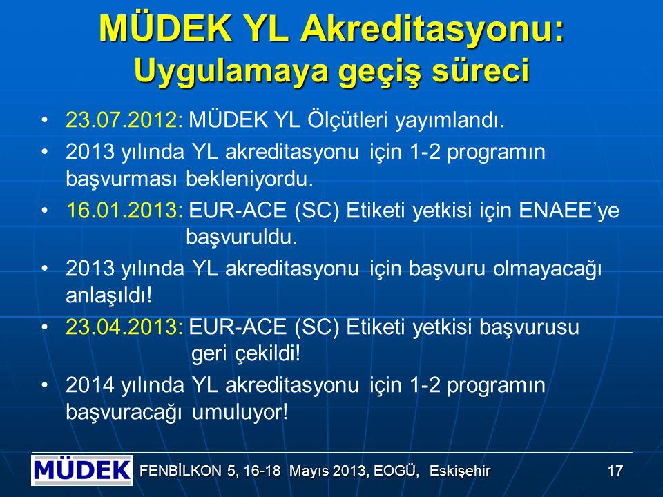 MÜDEK YL Akreditasyonu: Uygulamaya geçiş süreci 23.07.2012: MÜDEK YL Ölçütleri yayımlandı. 2013 yılında YL akreditasyonu için 1-2 programın başvurması
