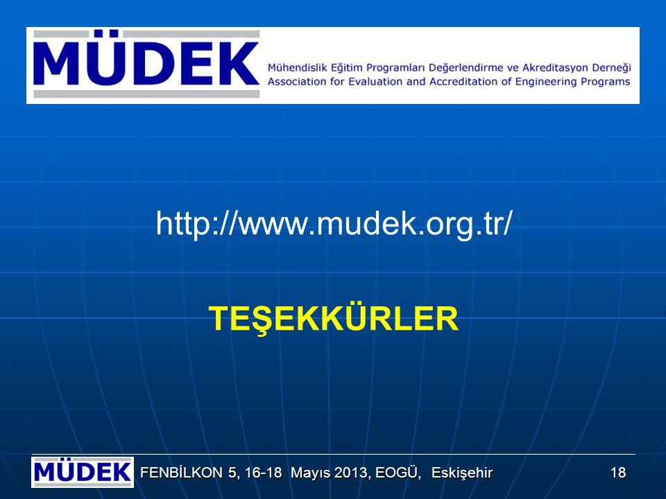 18 FENBİLKON 5, 16-18 Mayıs 2013, EOGÜ, Eskişehir http://www.mudek.org.tr/ TEŞEKKÜRLER