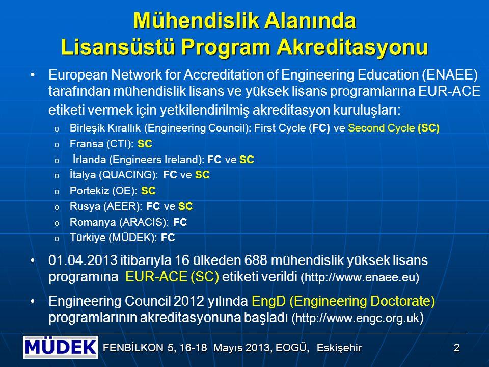 Mühendislik Alanında Lisansüstü Program Akreditasyonu European Network for Accreditation of Engineering Education (ENAEE) tarafından mühendislik lisan