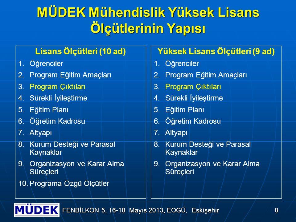8 FENBİLKON 5, 16-18 Mayıs 2013, EOGÜ, Eskişehir MÜDEK Mühendislik Yüksek Lisans Ölçütlerinin Yapısı Lisans Ölçütleri (10 ad) 1.Öğrenciler 2.Program E