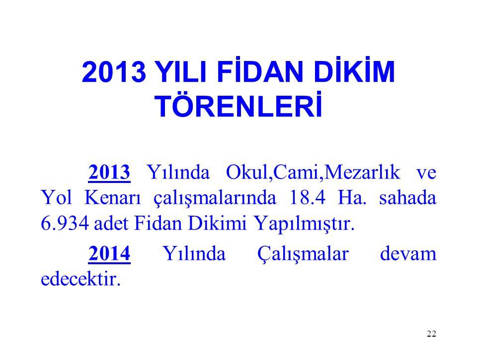 2013 YILI FİDAN DİKİM TÖRENLERİ 2013 Yılında Okul,Cami,Mezarlık ve Yol Kenarı çalışmalarında 18.4 Ha.