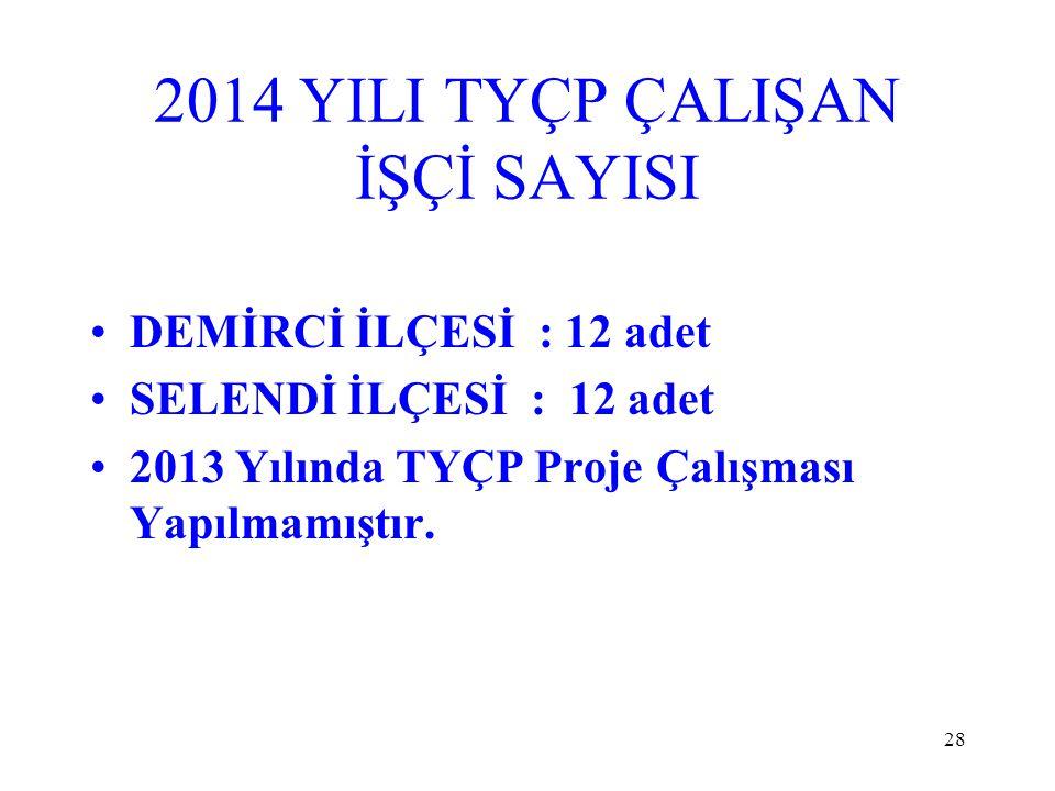 2014 YILI TYÇP ÇALIŞAN İŞÇİ SAYISI DEMİRCİ İLÇESİ : 12 adet SELENDİ İLÇESİ : 12 adet 2013 Yılında TYÇP Proje Çalışması Yapılmamıştır.
