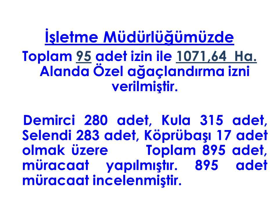 42 İşletme Müdürlüğümüzde Toplam 95 adet izin ile 1071,64 Ha. Alanda Özel ağaçlandırma izni verilmiştir. Demirci 280 adet, Kula 315 adet, Selendi 283