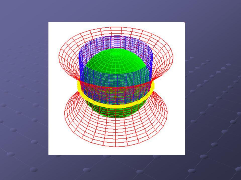 Hyperboloid, negatif eğimli bir uzaydır.Üçgenlerin iç açıları toplamı 180 dereceden küçüktür.