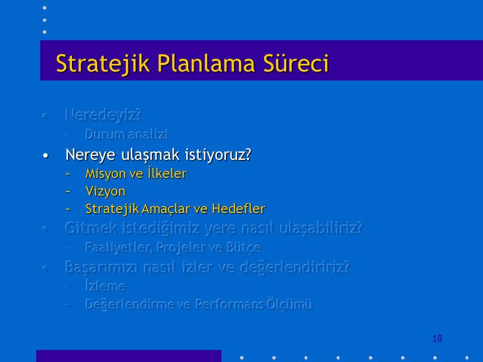 18 Stratejik Planlama Süreci