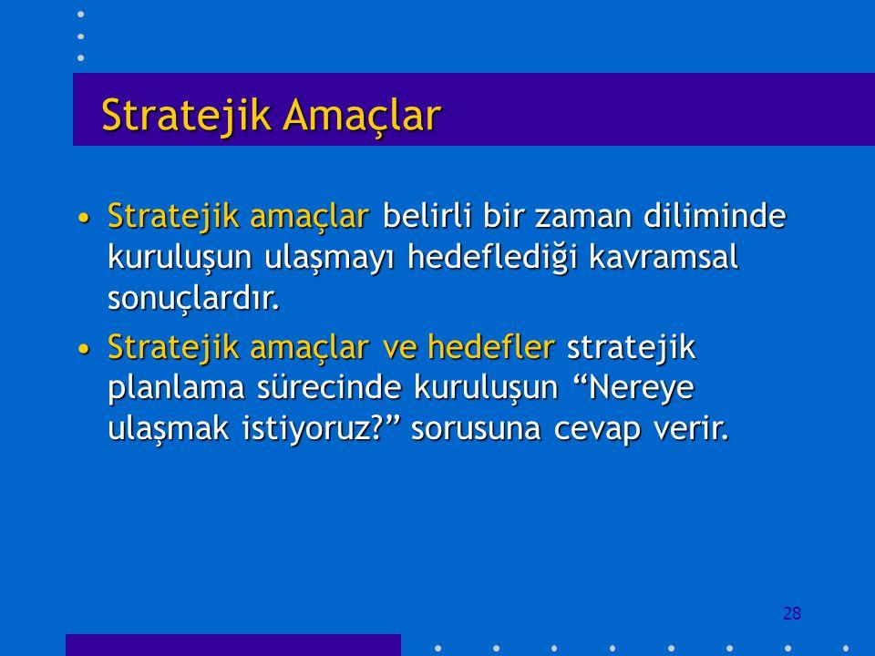 28 Stratejik Amaçlar Stratejik amaçlar belirli bir zaman diliminde kuruluşun ulaşmayı hedeflediği kavramsal sonuçlardır.Stratejik amaçlar belirli bir