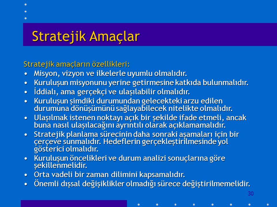 30 Stratejik Amaçlar Stratejik amaçların özellikleri: Misyon, vizyon ve ilkelerle uyumlu olmalıdır.Misyon, vizyon ve ilkelerle uyumlu olmalıdır. Kurul
