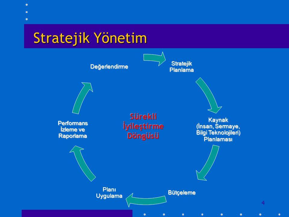 4 Stratejik Yönetim StratejikPlanlama Kaynak (İnsan, Sermaye, Bilgi Teknolojileri) Planlaması BütçelemePlanıUygulama Performans İzleme ve Raporlama De