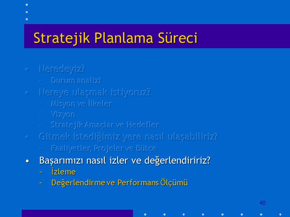40 Stratejik Planlama Süreci