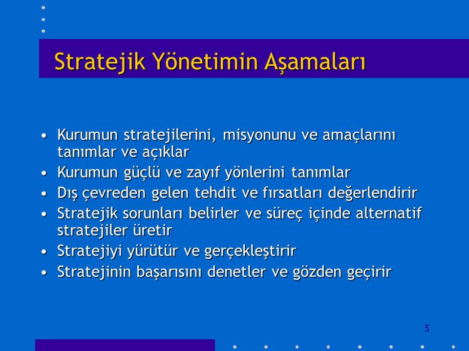 5 Stratejik Yönetimin Aşamaları Kurumun stratejilerini, misyonunu ve amaçlarını tanımlar ve açıklarKurumun stratejilerini, misyonunu ve amaçlarını tan