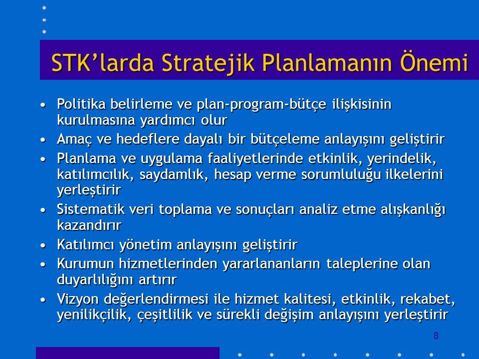 8 STK'larda Stratejik Planlamanın Önemi Politika belirleme ve plan-program-bütçe ilişkisinin kurulmasına yardımcı olurPolitika belirleme ve plan-progr