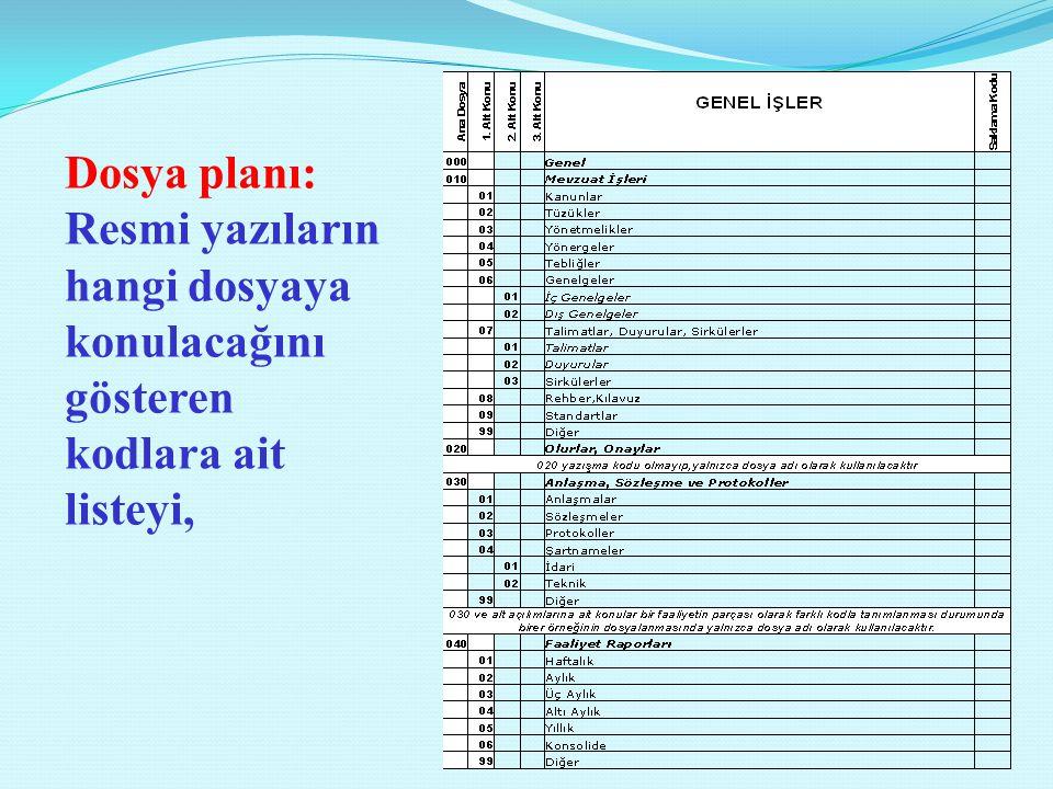 Madde 25- Sayfa numarası Yazı alanının sağ altına toplam sayfa sayısının kaçıncısı olduğunu gösterecek şekilde yazılır.