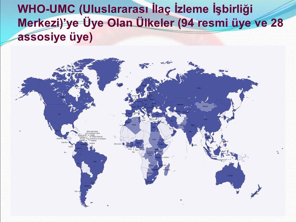 15 WHO-UMC (Uluslararası İlaç İzleme İşbirliği Merkezi)'ye Üye Olan Ülkeler (94 resmi üye ve 28 assosiye üye)