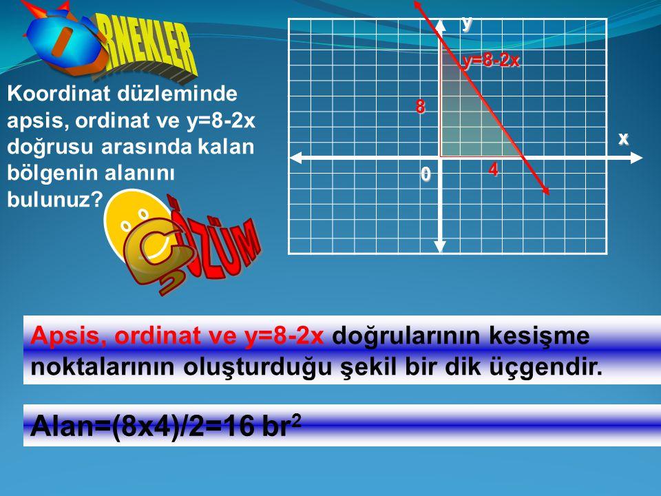 Koordinat düzleminde apsis, ordinat ve y=8-2x doğrusu arasında kalan bölgenin alanını bulunuz? y x 0 Apsis, ordinat ve y=8-2x doğrularının kesişme nok