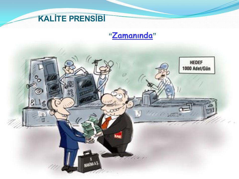 """Kalite Yönetim Sistemi Temel Eğitimi 5 KALİTE PRENSİBİ """" Zamanında """""""