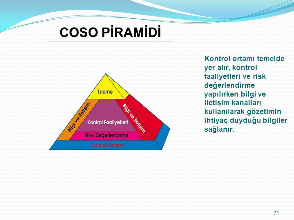 71 COSO PİRAMİDİ Kontrol ortamı temelde yer alır, kontrol faaliyetleri ve risk değerlendirme yapılırken bilgi ve iletişim kanalları kullanılarak gözet