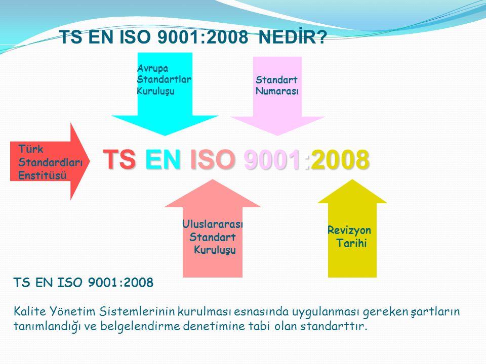 TS EN ISO 9001:2008 Kalite Y ö netim Sistemlerinin kurulması esnasında uygulanması gereken şartların tanımlandığı ve belgelendirme denetimine tabi ola
