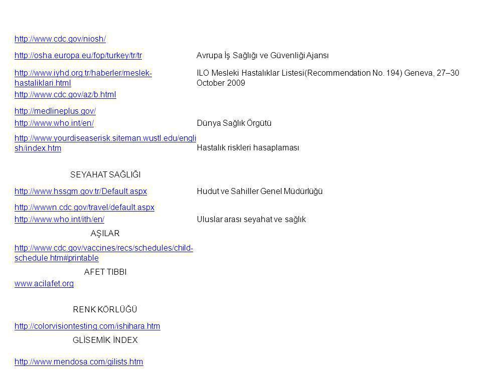http://www.cdc.gov/niosh/ http://osha.europa.eu/fop/turkey/tr/trAvrupa İş Sağlığı ve Güvenliği Ajansı http://www.iyhd.org.tr/haberler/meslek- hastalik