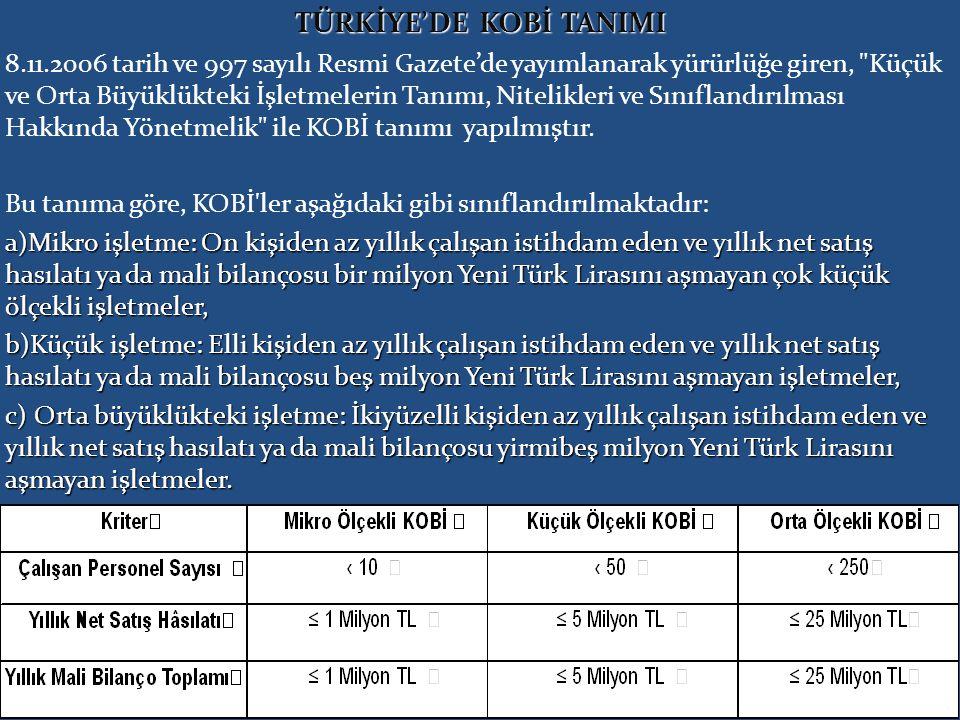 TÜRKİYE'DE KOBİ TANIMI 8.11.2006 tarih ve 997 sayılı Resmi Gazete'de yayımlanarak yürürlüğe giren,