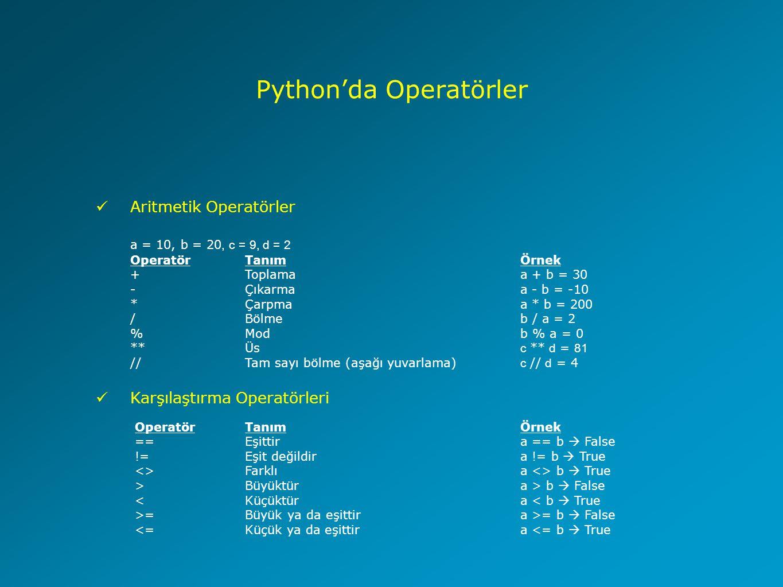 Python'da Operatörler Aritmetik Operatörler a = 10, b = 20, c = 9, d = 2 OperatörTanımÖrnek +Toplamaa + b = 30 -Çıkarma a - b = -10 *Çarpma a * b = 200 /Bölme b / a = 2 %Mod b % a = 0 **Üs c ** d = 81 //Tam sayı bölme (aşağı yuvarlama) c // d = 4 Karşılaştırma Operatörleri OperatörTanımÖrnek ==Eşittira == b  False !=Eşit değildir a != b  True <>Farklı a <> b  True >Büyüktür a > b  False <Küçüktür a < b  True >=Büyük ya da eşittir a >= b  False <=Küçük ya da eşittira <= b  True