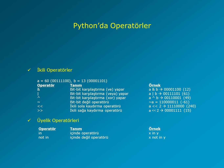 Python'da Operatörler İkili Operatörler a = 60 (00111100), b = 13 (00001101) OperatörTanımÖrnek &Bit-bit karşılaştırma (ve) yapara & b  00001100 (12)  Bit-bit karşılaştırma (veya) yapara   b  00111101 (61) ^Bit-bit karşılaştırma (xor) yapara ^ b  00110001 (49) ~Bit-bit değil operatörü ~a = 110000011 (-61) <<İkili sola kaydırma operatörü a << 2  11110000 (240) >>İkili sağa kaydırma operatörü a << 2  00001111 (15) Üyelik Operatörleri OperatörTanımÖrnek iniçinde operatörüx in y not iniçinde değil operatörüx not in y
