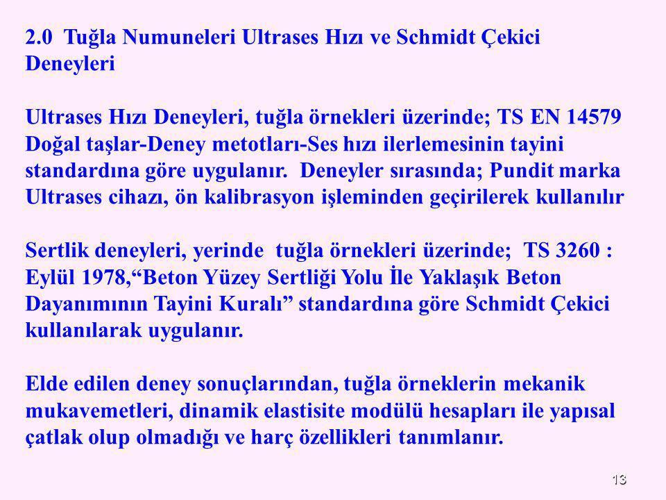 13 2.0 Tuğla Numuneleri Ultrases Hızı ve Schmidt Çekici Deneyleri Ultrases Hızı Deneyleri, tuğla örnekleri üzerinde; TS EN 14579 Doğal taşlar-Deney metotları-Ses hızı ilerlemesinin tayini standardına göre uygulanır.