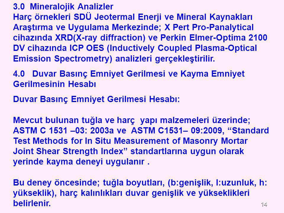 14 3.0 Mineralojik Analizler Harç örnekleri SDÜ Jeotermal Enerji ve Mineral Kaynakları Araştırma ve Uygulama Merkezinde; X Pert Pro-Panalytical cihazında XRD(X-ray diffraction) ve Perkin Elmer-Optima 2100 DV cihazında ICP OES (Inductively Coupled Plasma-Optical Emission Spectrometry) analizleri gerçekleştirilir.