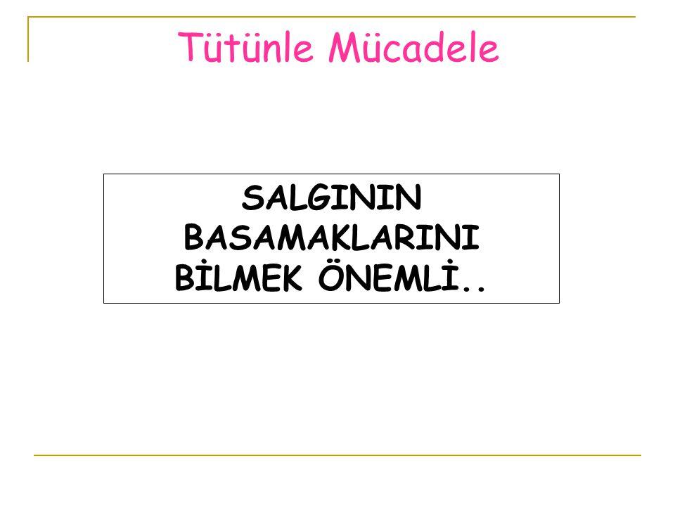 Tütünle Mücadele SALGININ BASAMAKLARINI BİLMEK ÖNEMLİ..