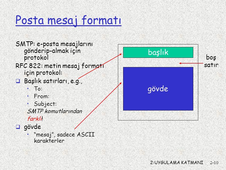 2:UYGULAMA KATMANI2-10 Posta mesaj formatı SMTP: e-posta mesajlarını gönderip-almak için protokol RFC 822: metin mesaj formatı için protokol:  Başlık