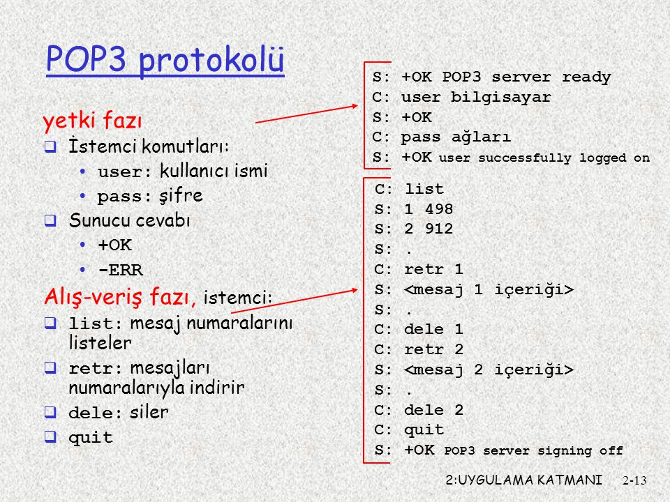 2:UYGULAMA KATMANI2-13 POP3 protokolü yetki fazı  İstemci komutları: user: kullanıcı ismi pass: şifre  Sunucu cevabı +OK -ERR Alış-veriş fazı, istem