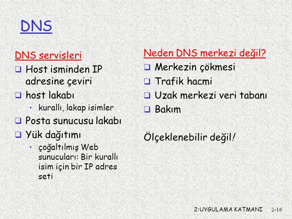 2:UYGULAMA KATMANI2-16 DNS Neden DNS merkezi değil?  Merkezin çökmesi  Trafik hacmi  Uzak merkezi veri tabanı  Bakım Ölçeklenebilir değil! DNS ser