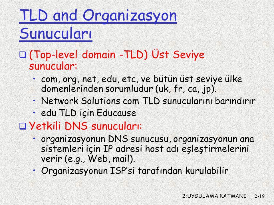 2:UYGULAMA KATMANI2-19 TLD and Organizasyon Sunucuları  (Top-level domain -TLD) Üst Seviye sunucular: com, org, net, edu, etc, ve bütün üst seviye ül