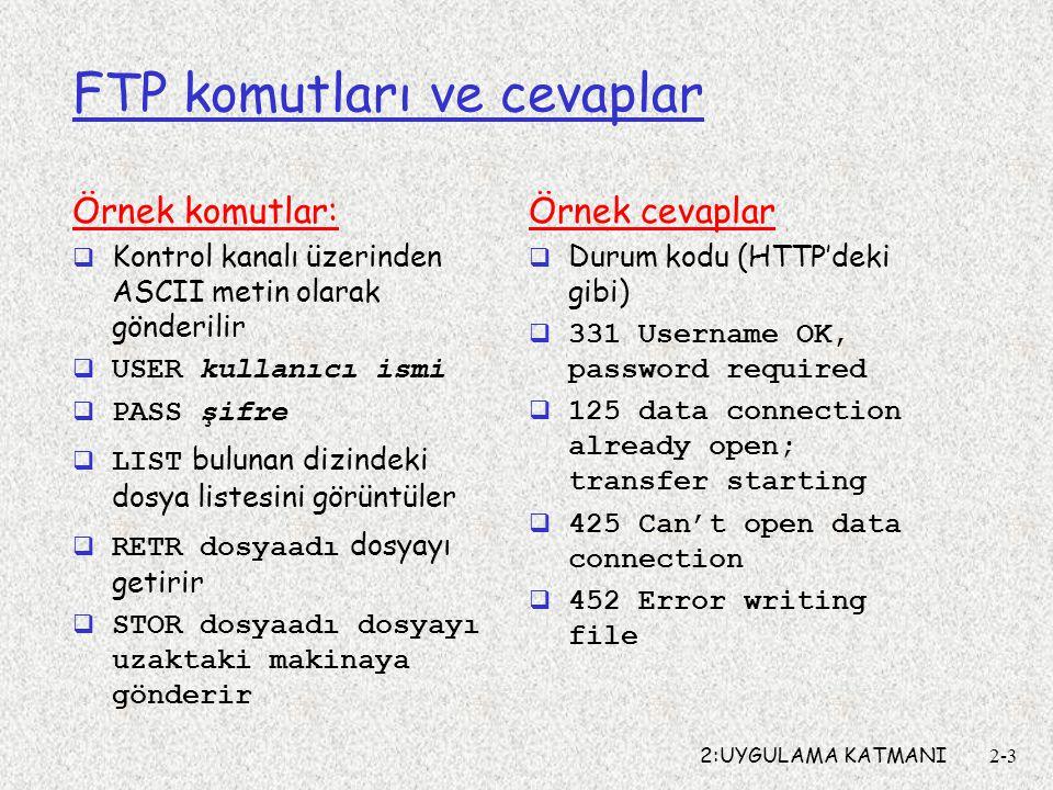2:UYGULAMA KATMANI2-3 FTP komutları ve cevaplar Örnek komutlar:  Kontrol kanalı üzerinden ASCII metin olarak gönderilir  USER kullanıcı ismi  PASS