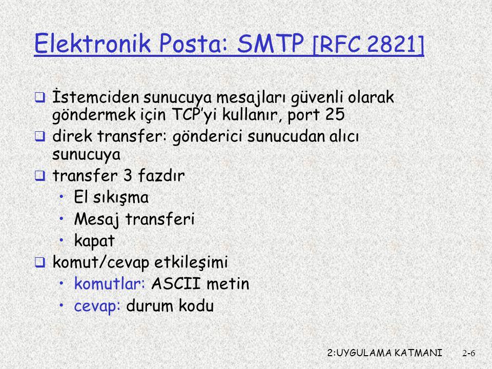 2:UYGULAMA KATMANI2-6 Elektronik Posta: SMTP [RFC 2821]  İstemciden sunucuya mesajları güvenli olarak göndermek için TCP'yi kullanır, port 25  direk