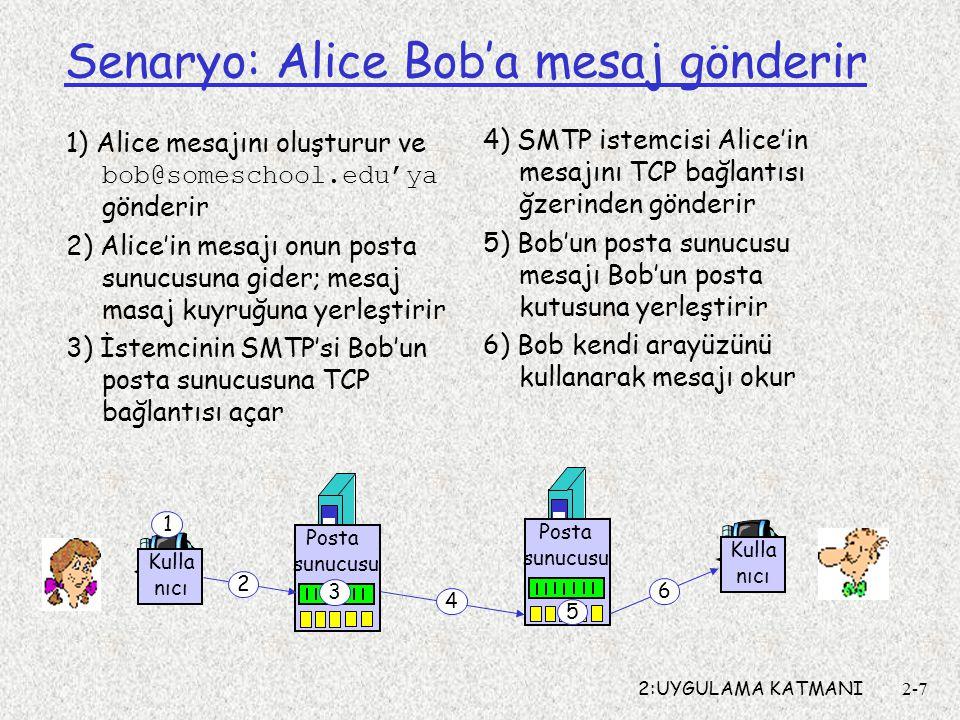 2:UYGULAMA KATMANI2-7 Senaryo: Alice Bob'a mesaj gönderir 1) Alice mesajını oluşturur ve bob@someschool.edu'ya gönderir 2) Alice'in mesajı onun posta