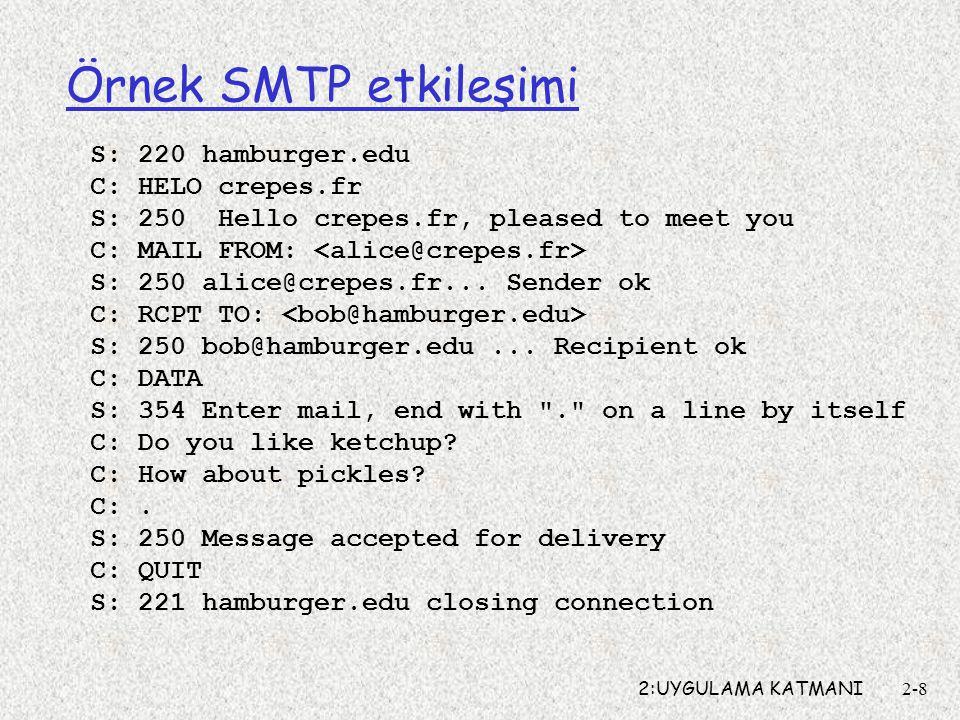 2:UYGULAMA KATMANI2-8 Örnek SMTP etkileşimi S: 220 hamburger.edu C: HELO crepes.fr S: 250 Hello crepes.fr, pleased to meet you C: MAIL FROM: S: 250 al