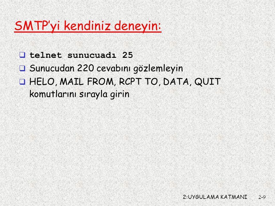 2:UYGULAMA KATMANI2-9 SMTP'yi kendiniz deneyin:  telnet sunucuadı 25  Sunucudan 220 cevabını gözlemleyin  HELO, MAIL FROM, RCPT TO, DATA, QUIT komu
