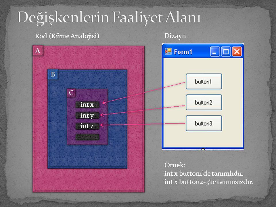 Kod (Küme Analojisi) int x int y int z Dizayn AA BB CC Örnek: int x button1'de tanımlıdır. int x button2-3'te tanımsızdır.