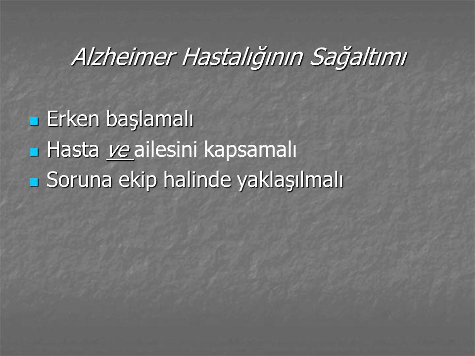 Alzheimer Hastalığının Sağaltımı Erken başlamalı Erken başlamalı Hasta ve Hasta ve ailesini kapsamalı Soruna ekip halinde yaklaşılmalı Soruna ekip hal