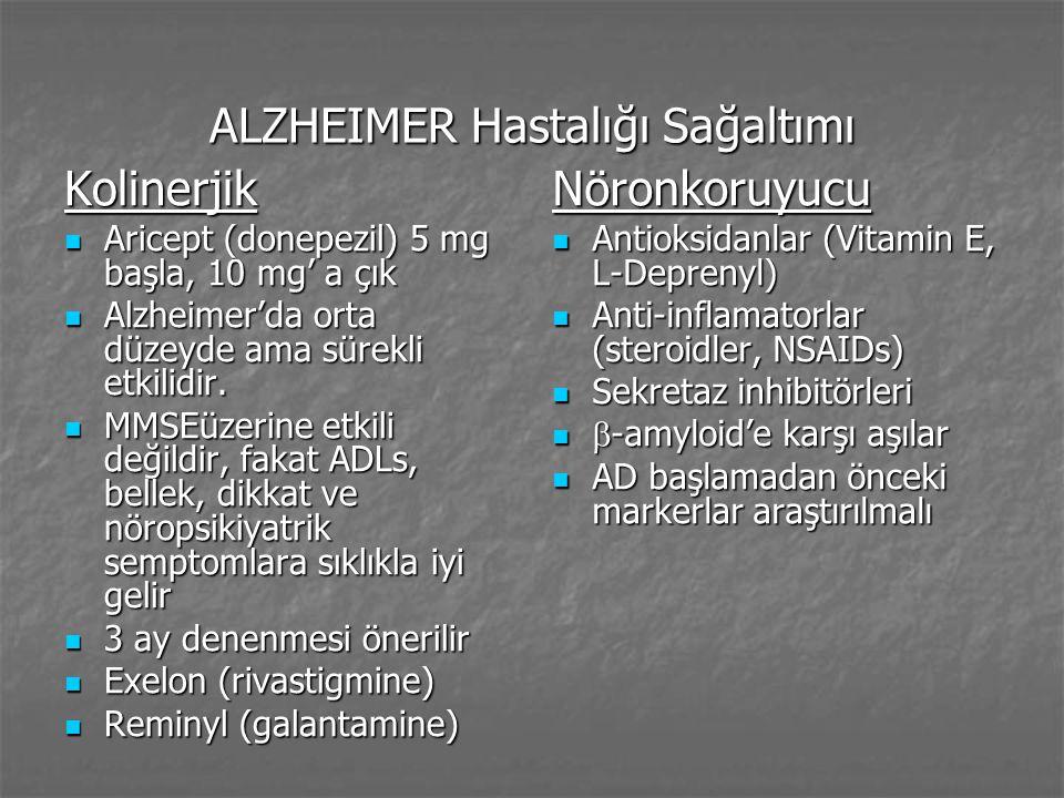 Alzheimer sağaltımındaki yeni görüşler