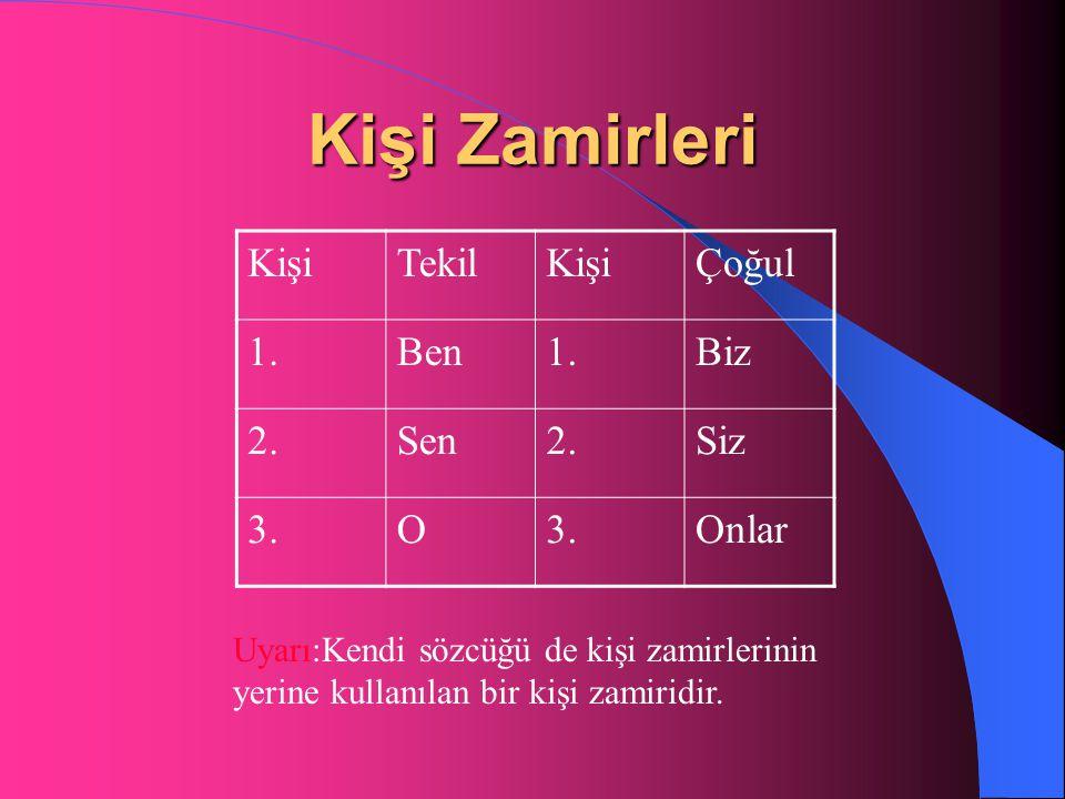 İşaret Zamirleri Varlıkları işaret ederek onların adları yerine kullanılan sözcüklere işaret zamiri denir.