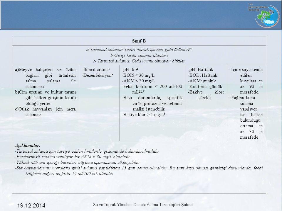 19.12.2014 Su ve Toprak Yönetimi Dairesi Arıtma Teknolojileri Şubesi Sınıf B a-Tarımsal sulama: Ticari olarak işlenen gıda ürünleri m b-Girişi kısıtlı