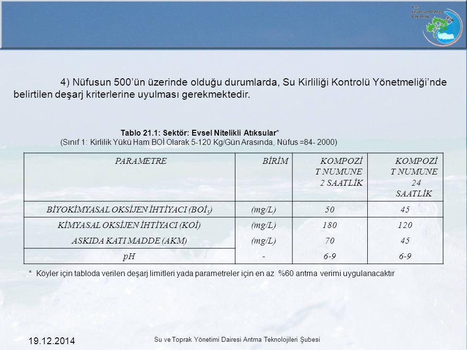 19.12.2014 Su ve Toprak Yönetimi Dairesi Arıtma Teknolojileri Şubesi 4) Nüfusun 500'ün üzerinde olduğu durumlarda, Su Kirliliği Kontrolü Yönetmeliği'n