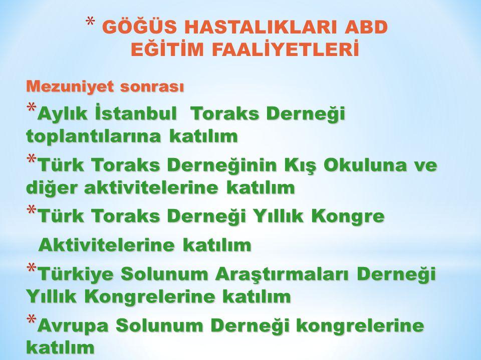 * GÖĞÜS HASTALIKLARI ABD EĞİTİM FAALİYETLERİ Mezuniyet sonrası * Aylık İstanbul Toraks Derneği toplantılarına katılım * Türk Toraks Derneğinin Kış Oku