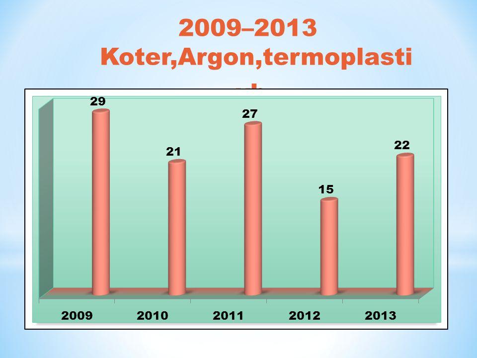 * 2009-2013 Stent-Valf
